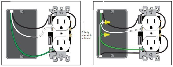 7f05bf6de35368a367e172d8547d7465 how to upgrade a wall outlet to usb functionality wall outlet 15a 125v outlet wiring diagram at edmiracle.co
