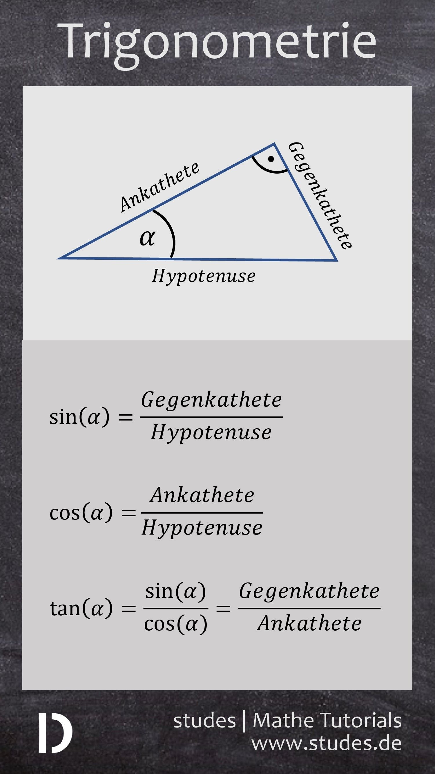 Formelsammlung trigonometrie