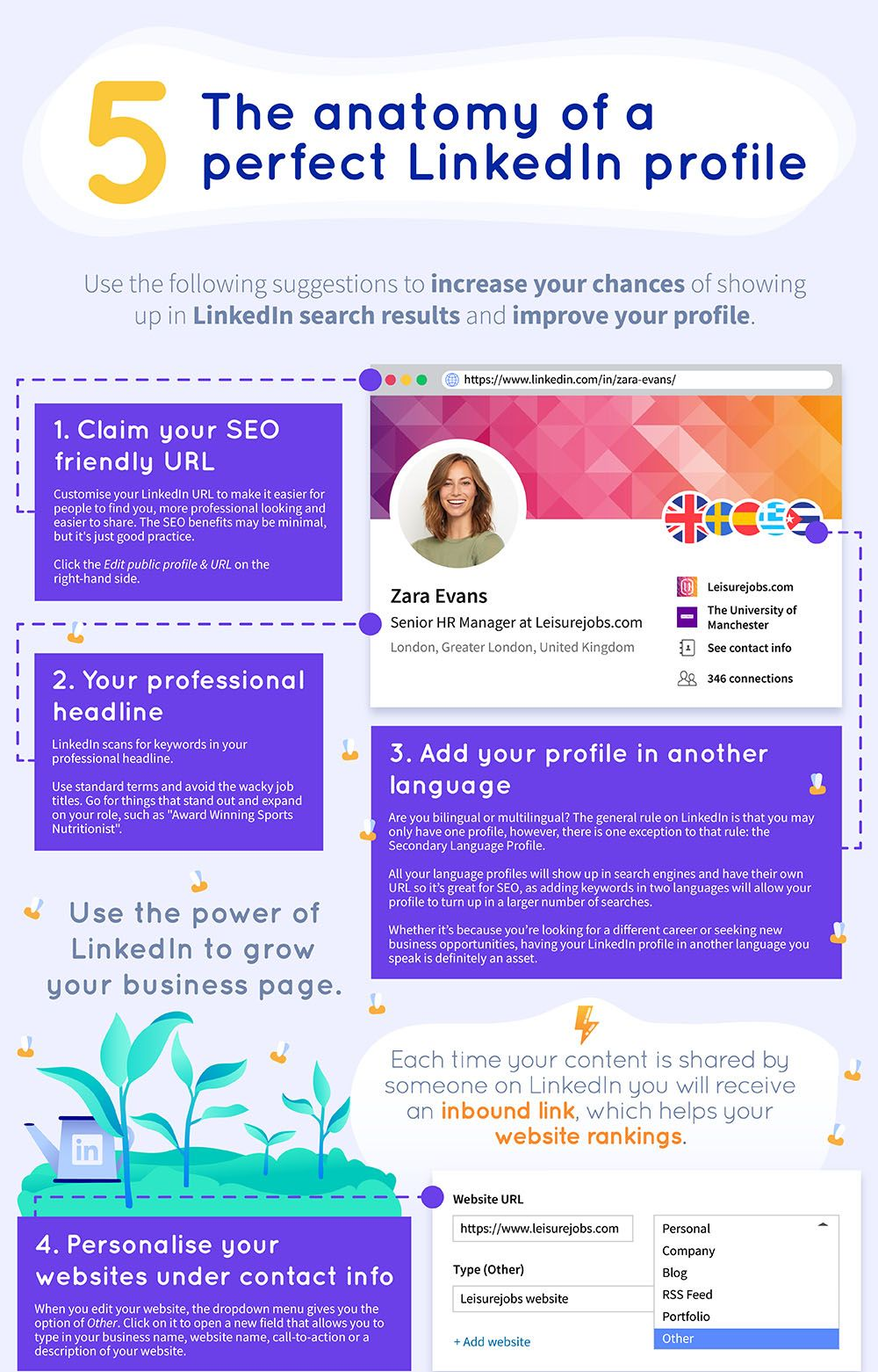 Need A Better Linkedin Profile Check Out This Cheat Sheet Small Business Trends Linkedin Profile Small Business Trends Marketing Jobs
