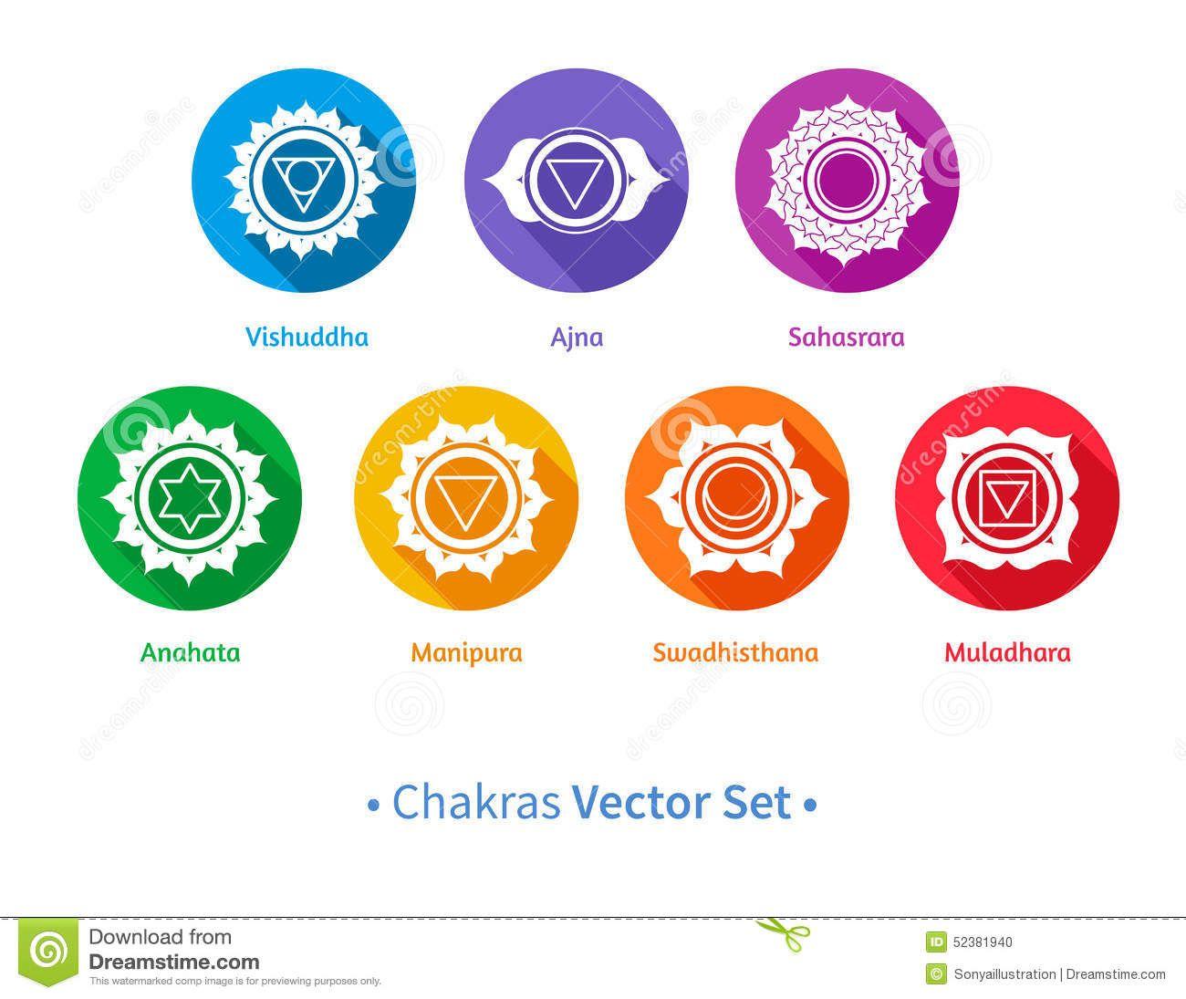 Chakra sanskrit symbols yahoo image search results root chakra