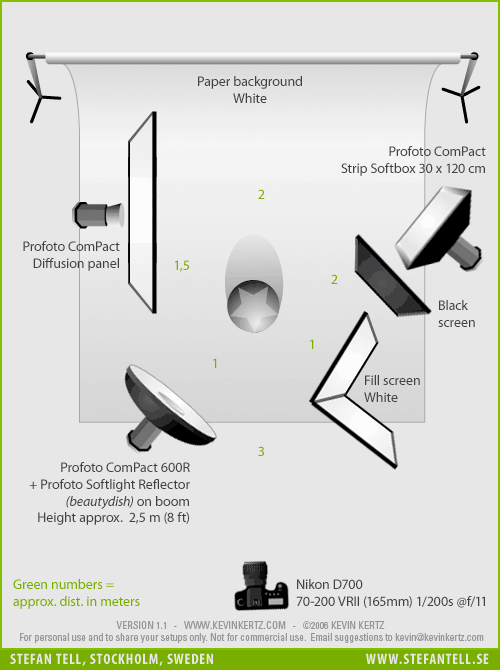 studio lighting setup diagram for 3 light portrait with profoto rh pinterest co uk Photography Studio Lighting Setup Best Portrait Lighting Setup