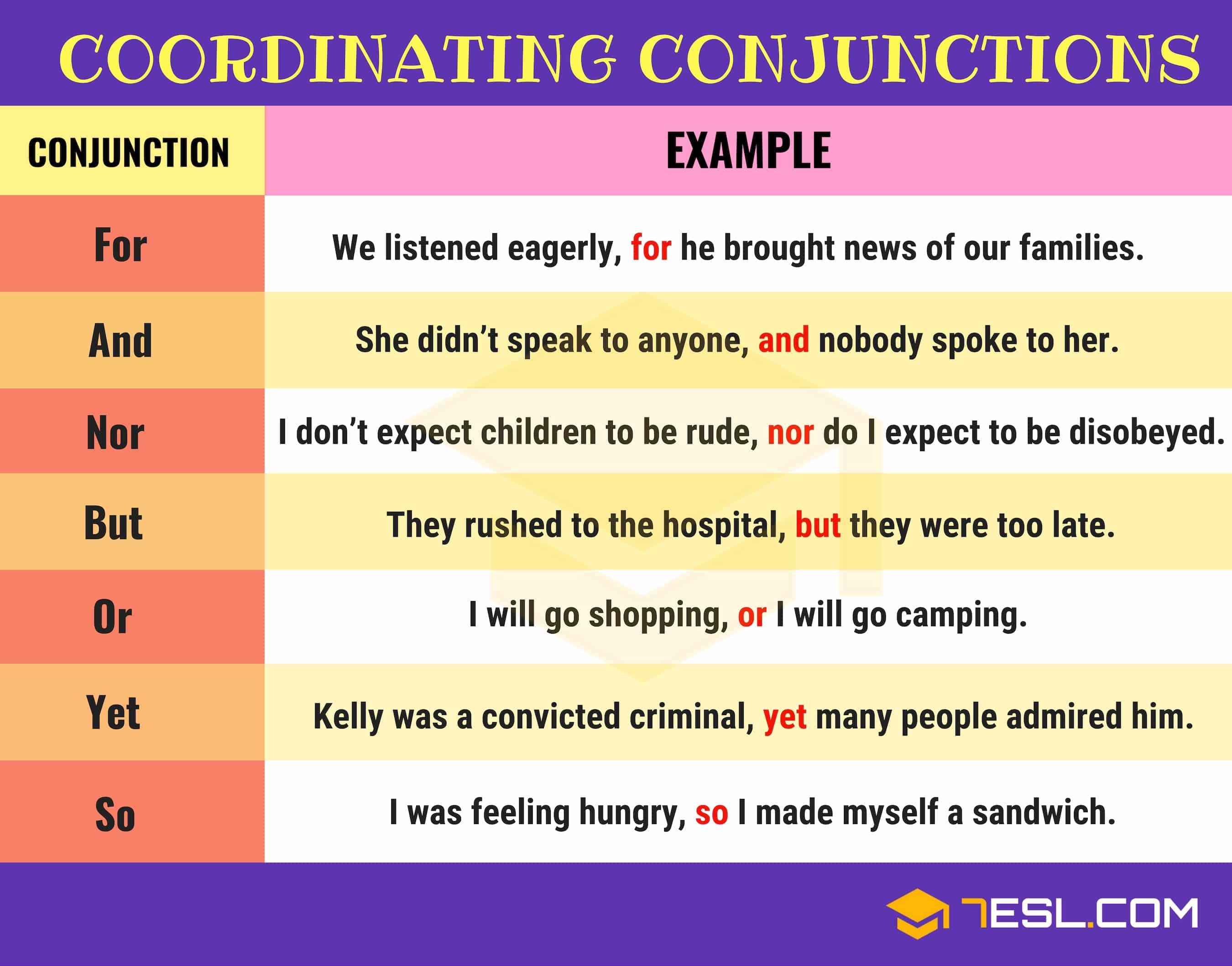 Relative Clauses Commas Worksheet