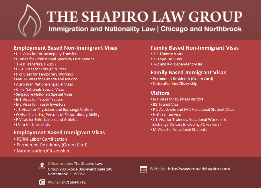Chicago Immigration Attorney Ronald Shapiro Has Practiced