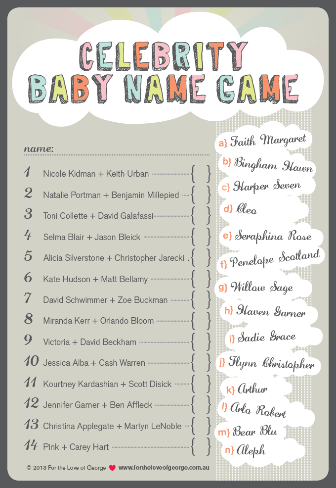 The Worst Celebrity Baby Names - Babble