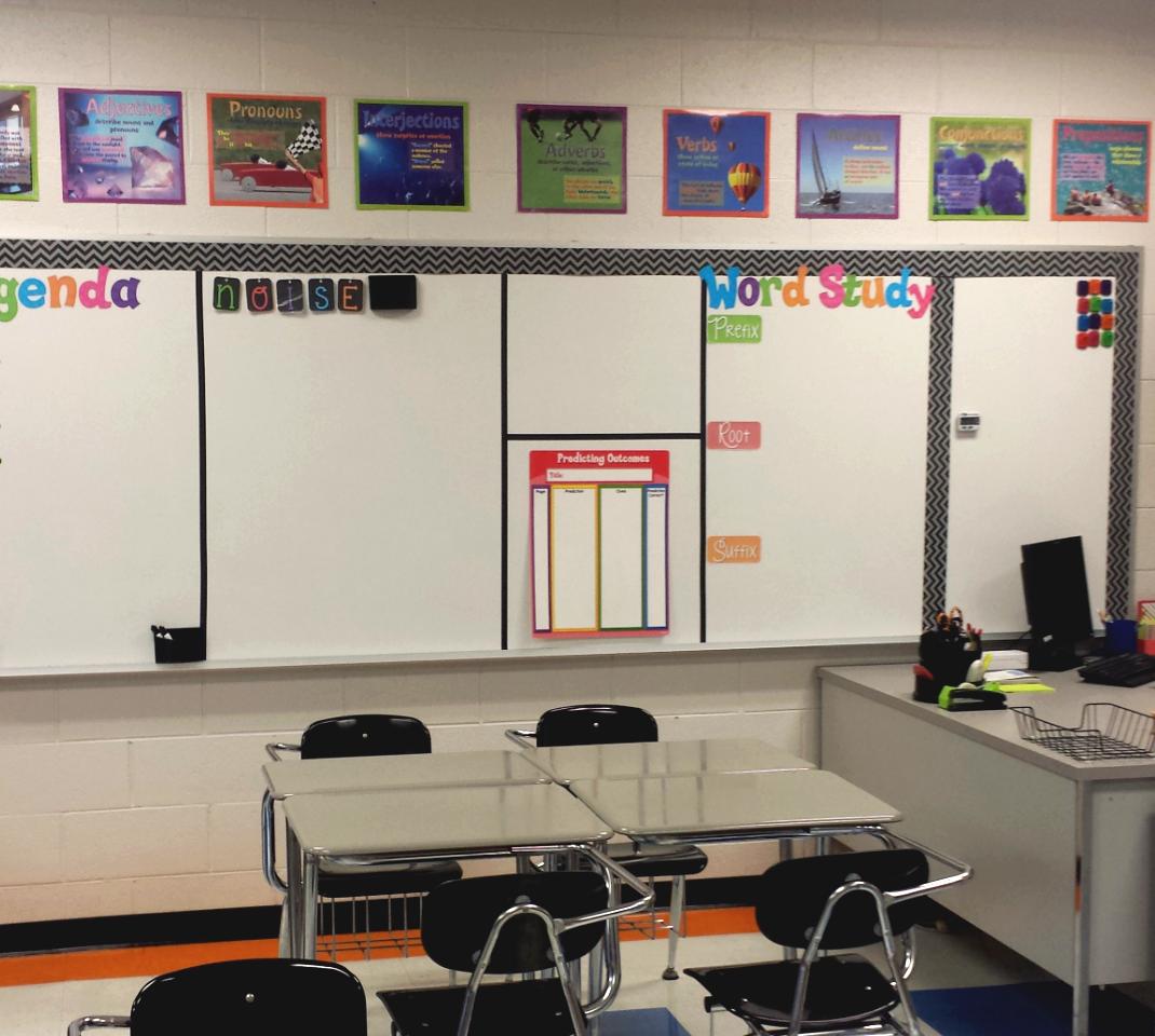 6th Grade Classroom Decorating Ideas : Ms walters th grade language arts classroom my
