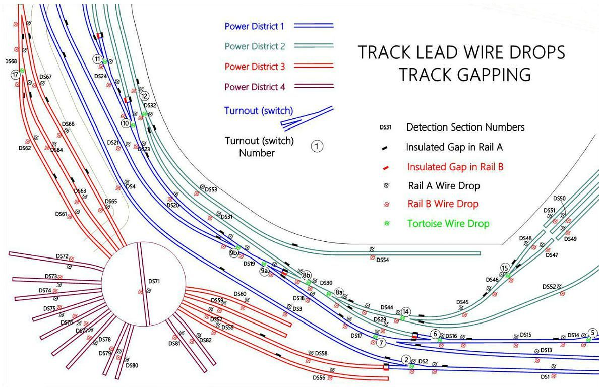 track plan wiring wiring library model railroads layout planning track wiring plans
