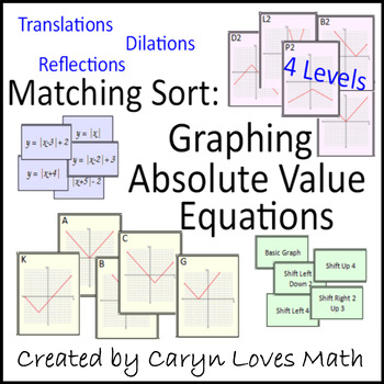 Matching Absolute Value Graphs To Their Equations This Activity Has 3 Parts And 4 Level Absolute Value Graphing Linear Inequalities Graphing Linear Equations