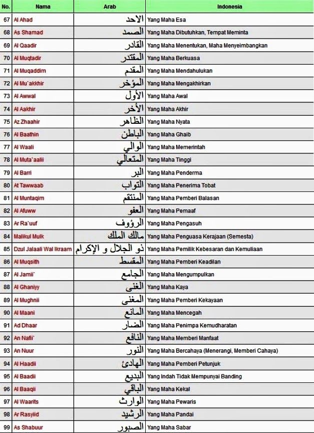 Akidah Islam, Suara islam online, Berita islam indonesia