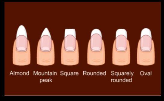 Nail Shapes With Names