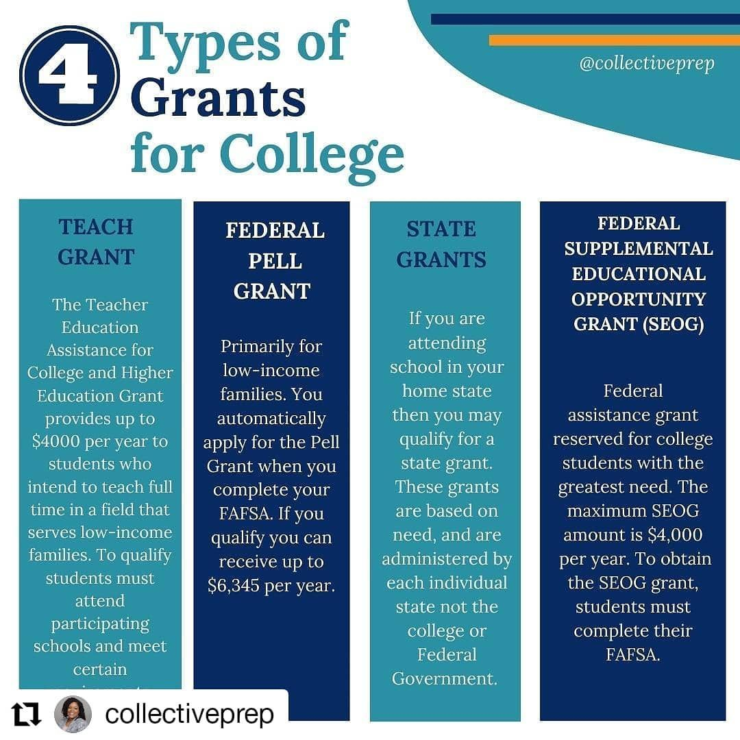 Repost Collectiveprep Most Grants Like Scholarships Do Not Have To Be Repaid Grants Can Come From The Feder Grants For College Scholarships Teaching College