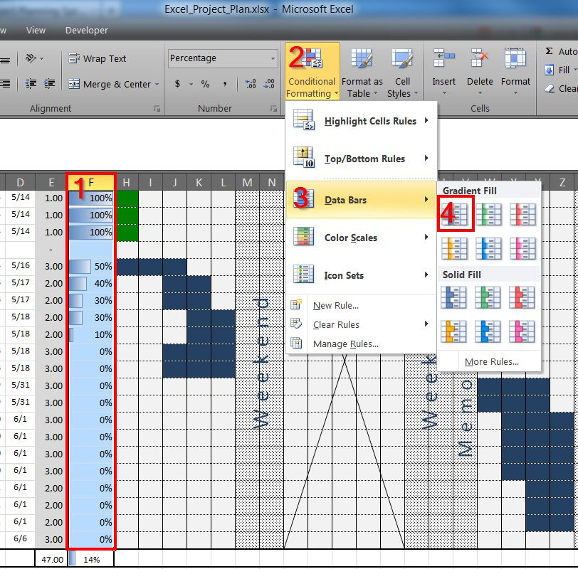 PM Toolkit a right tool to manage your project activities enabling