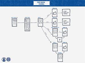 Funnel blueprint 20 special beta class registration funnel funnel blueprint 20 special beta class registration funnel blueprint malvernweather Image collections