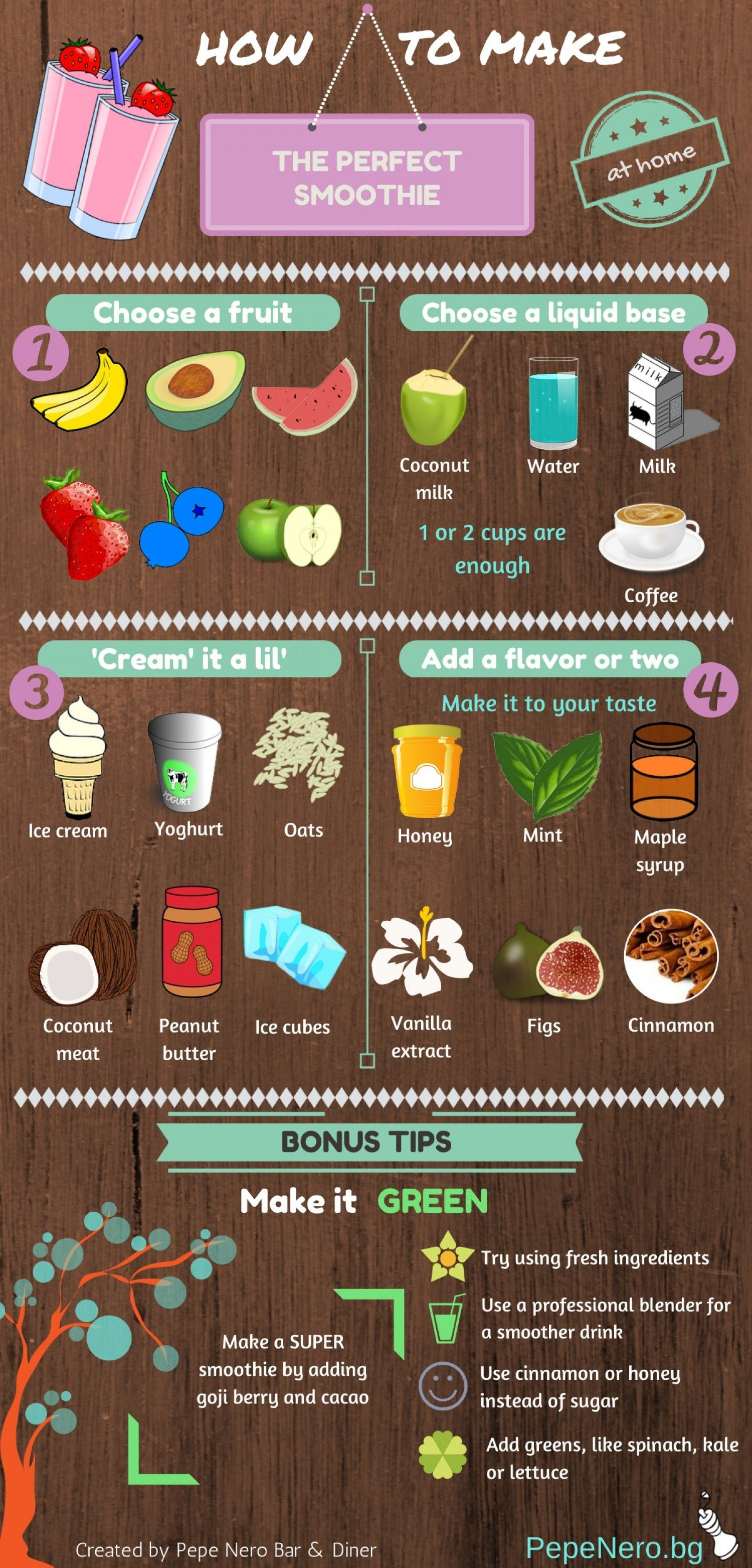 How To Make the Perfect Smoothie How To Make the Perfect Smoothie new pics