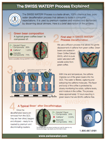 Image Showing The Details Of The Swiss Water Decaf Process Link To Full Pdf Version Decaffeinated Coffee Decaf Coffee Decaffeinated