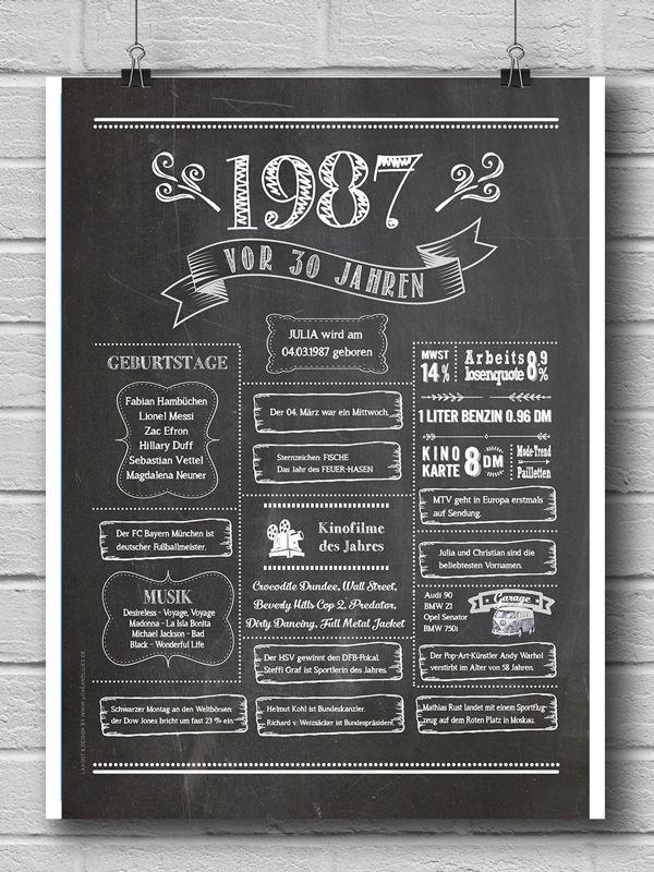 Retro Chalkboard 1987 Geburtstagsposter Birthday