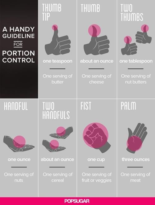 hands for portion control