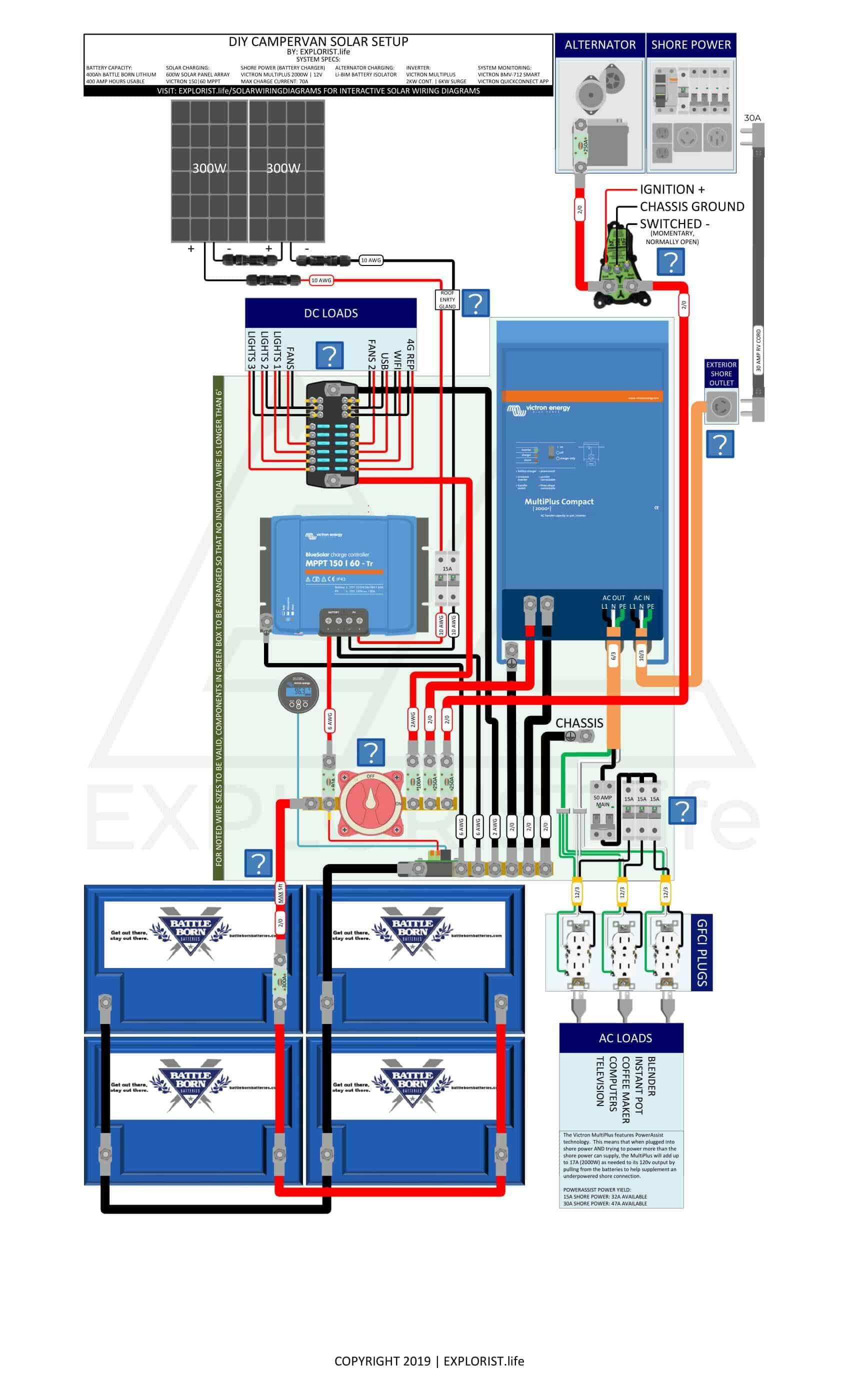 Diy Solar Wiring Diagrams For Campers Van S Rv S Diy Solar Solar Panels Solar Panel System