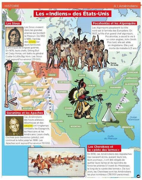 Les Indiens D Amérique Histoire : indiens, amérique, histoire, Indiens, D'Amérique, Enseignement, L'histoire,, Histoire, Monde,, Culture, Générale