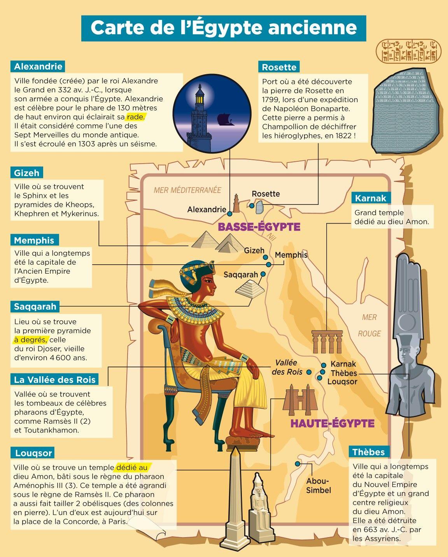 Pin De Ecole A La Maison Ressource Em Mon Quotidien Culture G Ensino De Frances Egito Antigo Egito