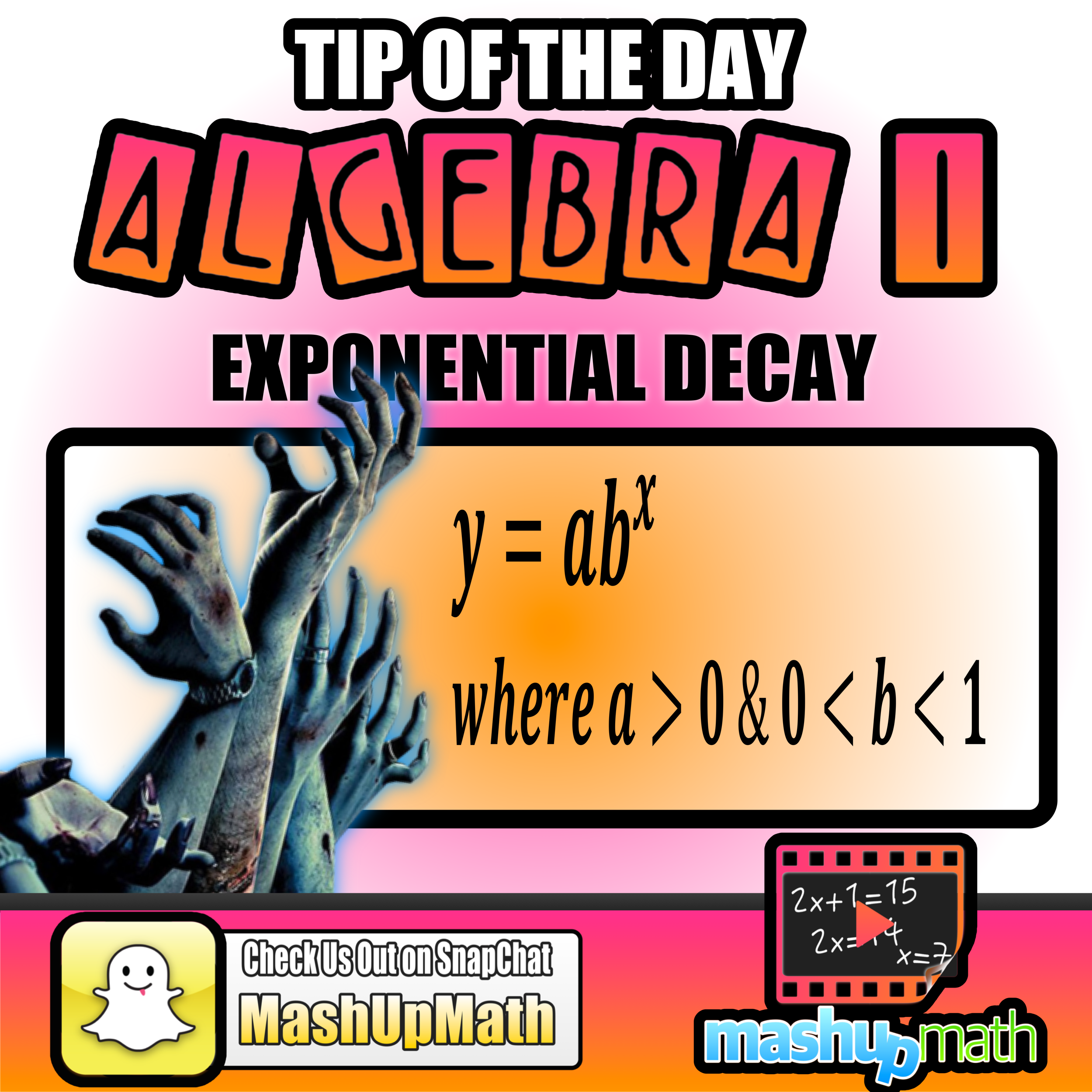 Our Latest Common Core Algebra I Tip In On Exponential