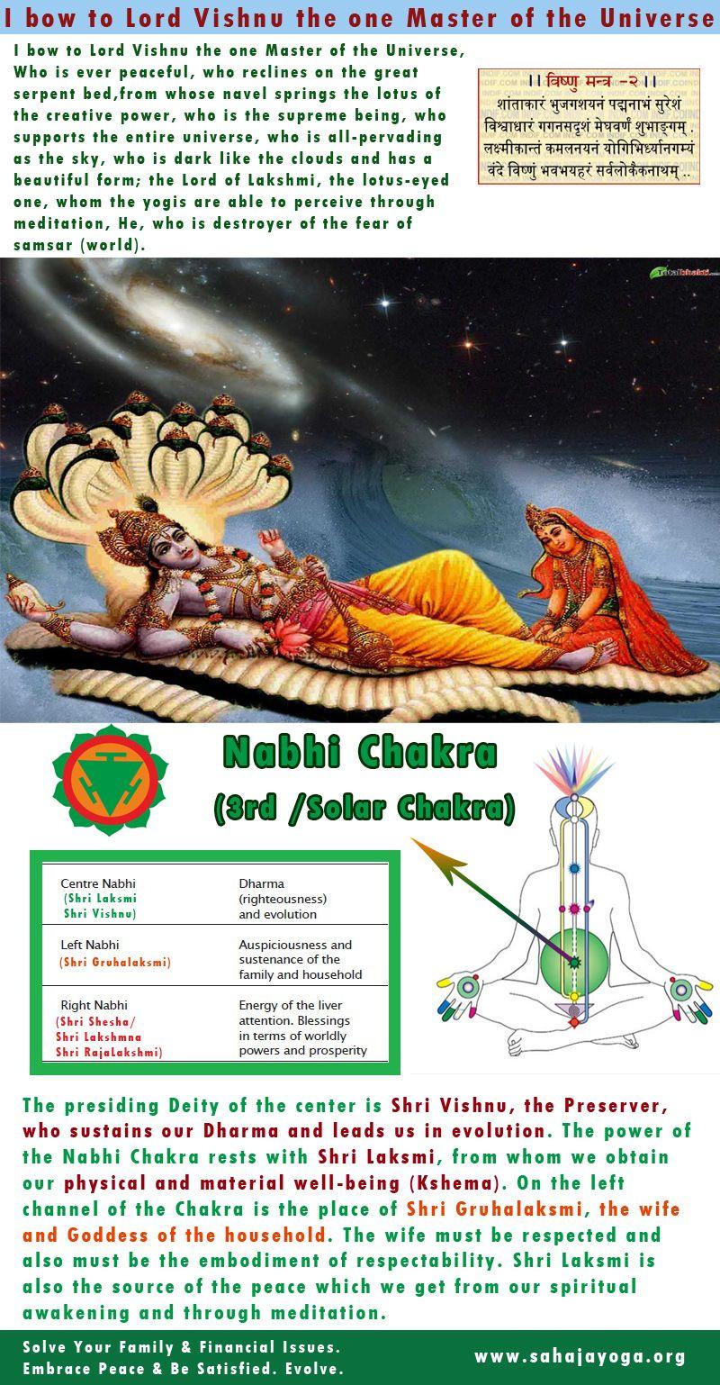 SHri Lakshmi N Shri Vishnu - the the nabhi Chakra - blessing us with