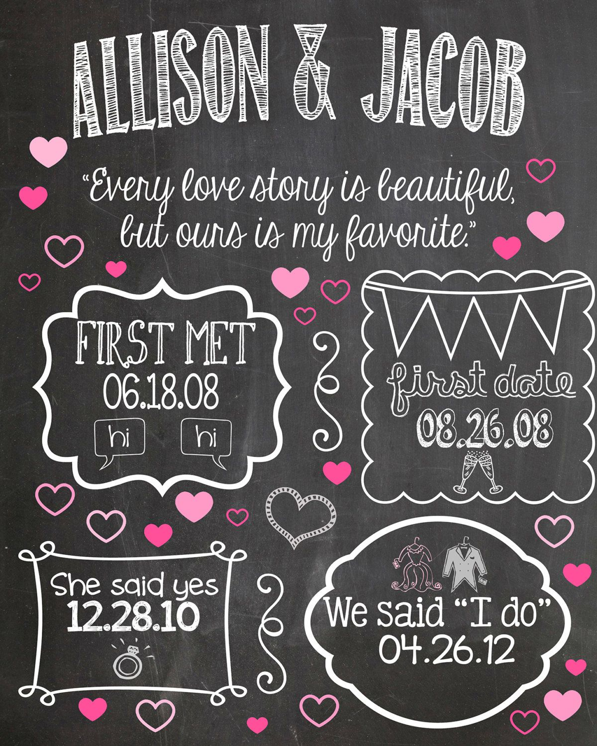 Our Love Story Chalkboard Poster Special By
