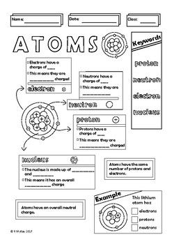 Structure of an Atom Doodle Notes, Middle School Chemistry