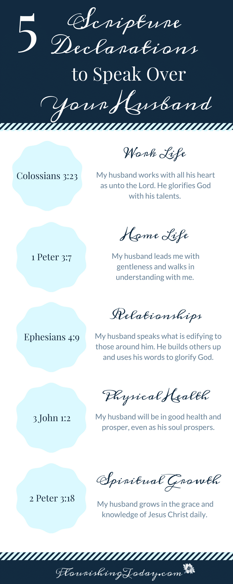 Prayers for Your Husband | Pray for My Husband | Marriage | Prayer | Praying  for Spouse