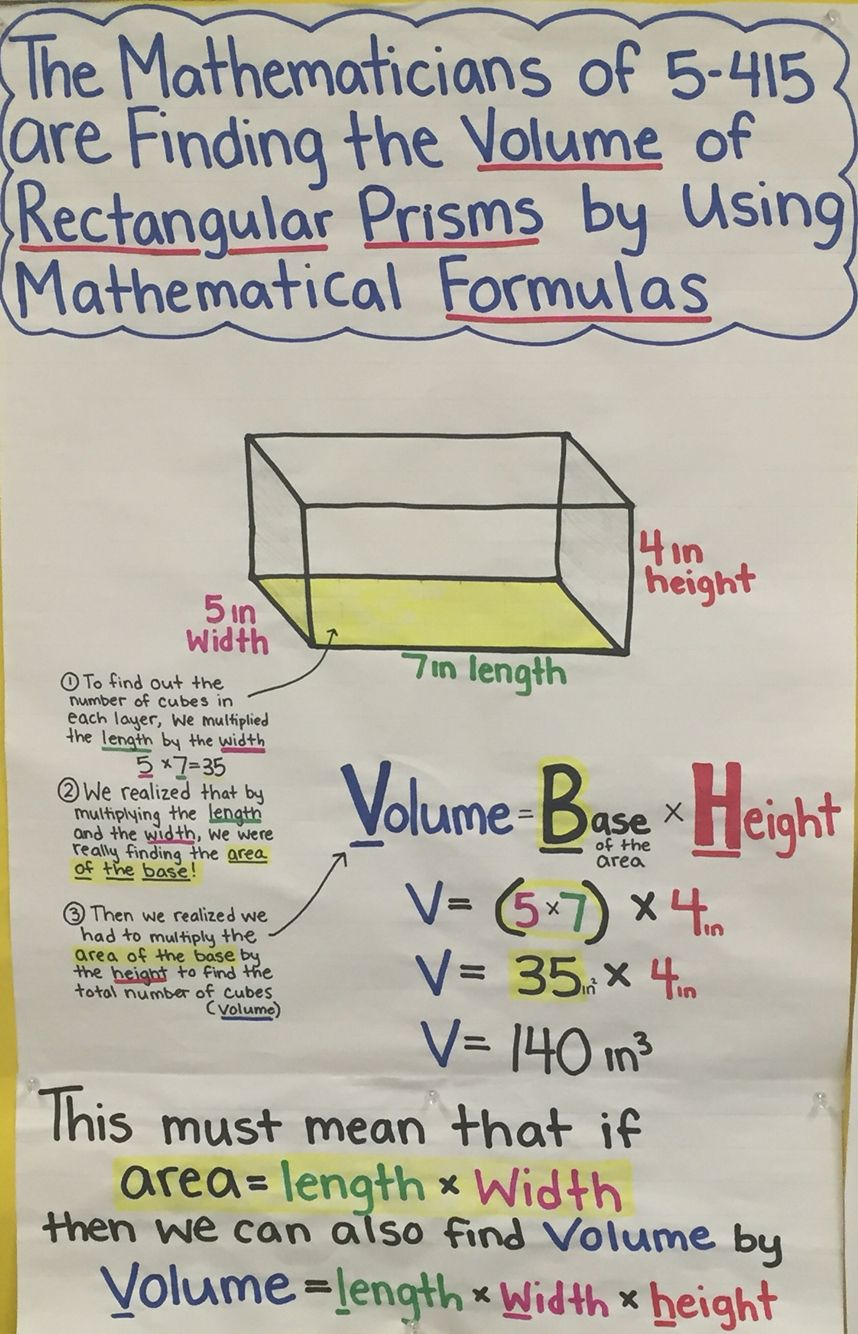 medium resolution of Volume of rectangular prisms   Volume math