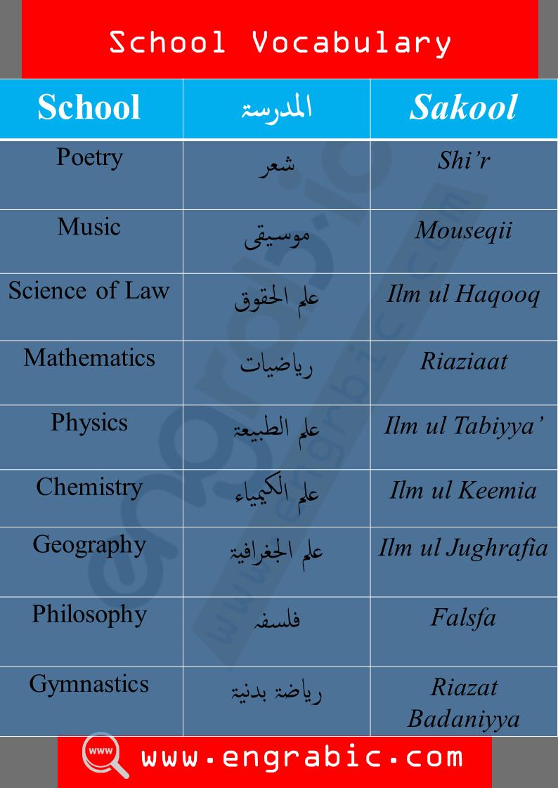 School Vocabulary In English Set 4 Learn Arabic Language Arabic Language Arabic Phrases