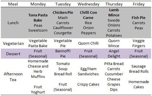 Free online daily diet menus