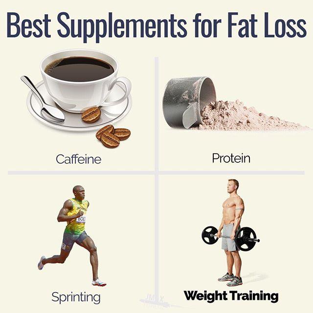 Green tea supplements for fat loss