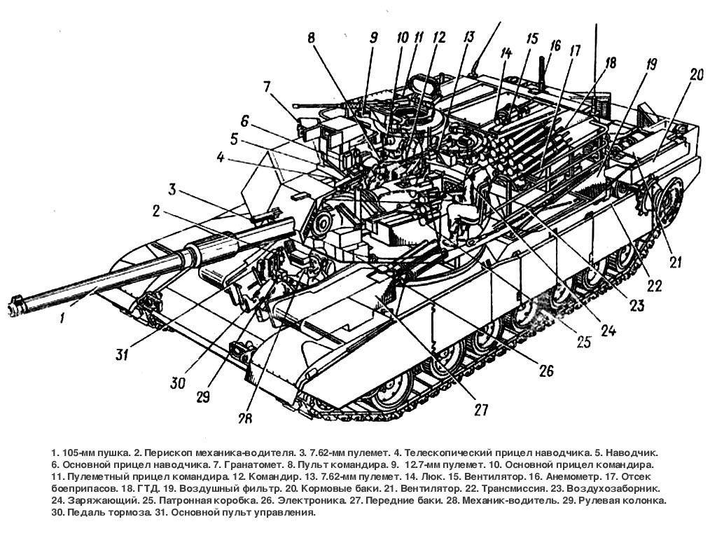 abrams tank diagram