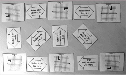 math transformations grade 6 canada pdf