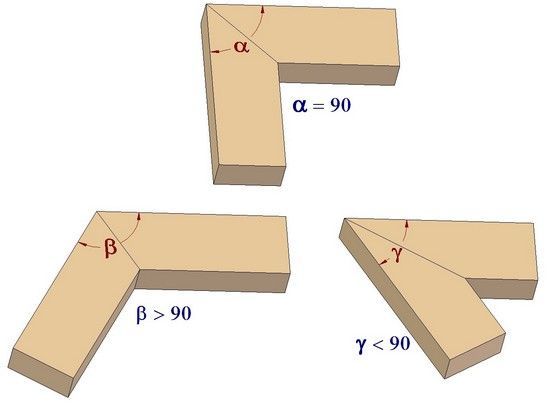 how to find angle of miter cut for pipe