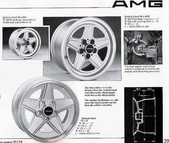 Image result for ronal penta wheel blueprint vintage amg image result for ronal penta wheel blueprint malvernweather Gallery