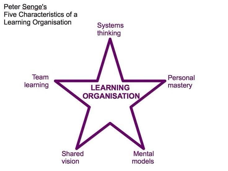 knowledge management and organizational culture toward Organizational change management methodology  change culture • organization value structure  organization pre-disposition towards change.