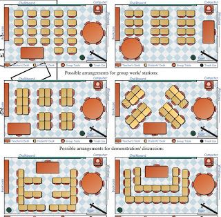 The real teachr classroom seating arrangement also my favorite desk and other back to school wisdom rh pinterest
