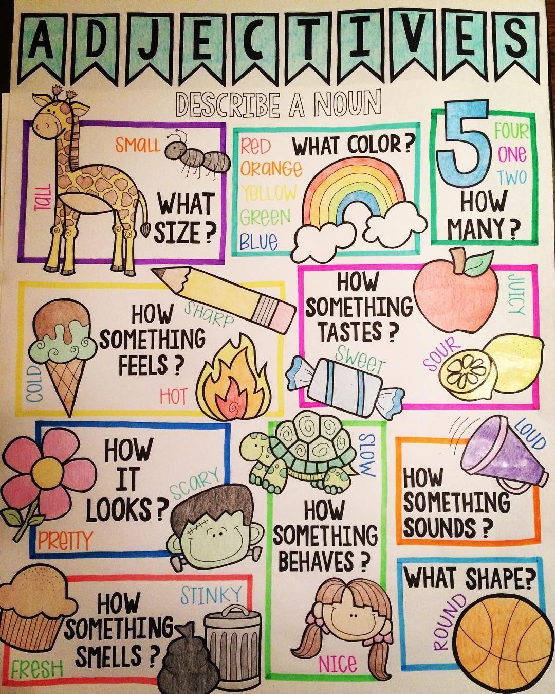 Adjectives Anchor Chart