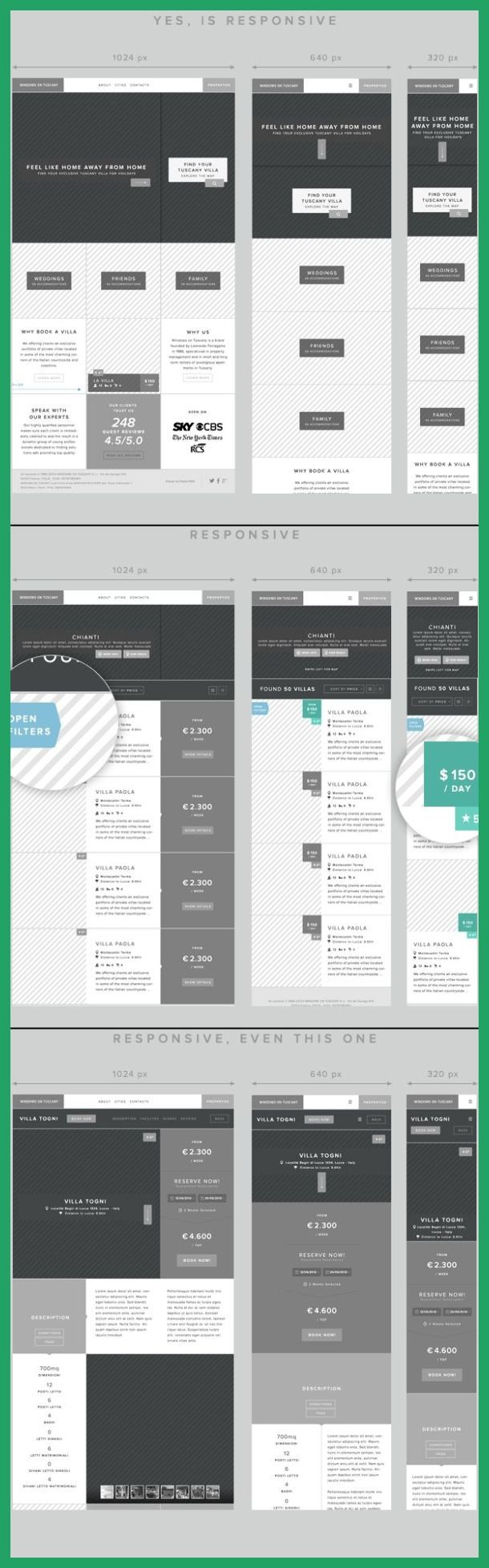 Responsive Webdesign If You Are Planning To Establish A Mobile Website Presence For Your B In 2020 Web Design Wireframe Design Web Layout Design