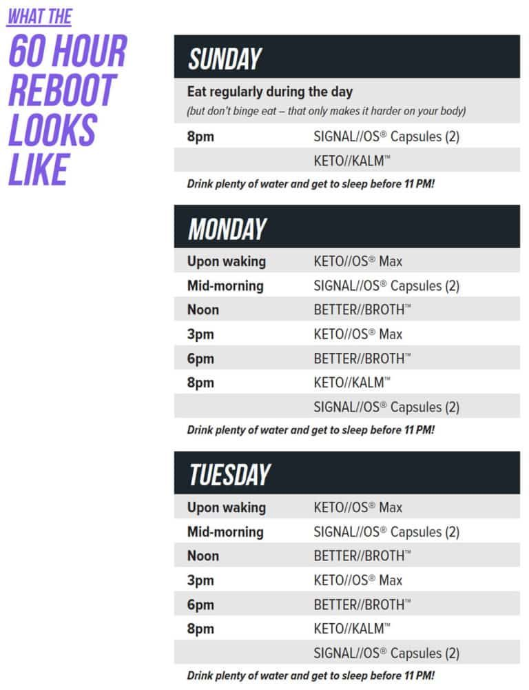 Keto Reboot 60 Hour Cleanse By Pruvit (With Images
