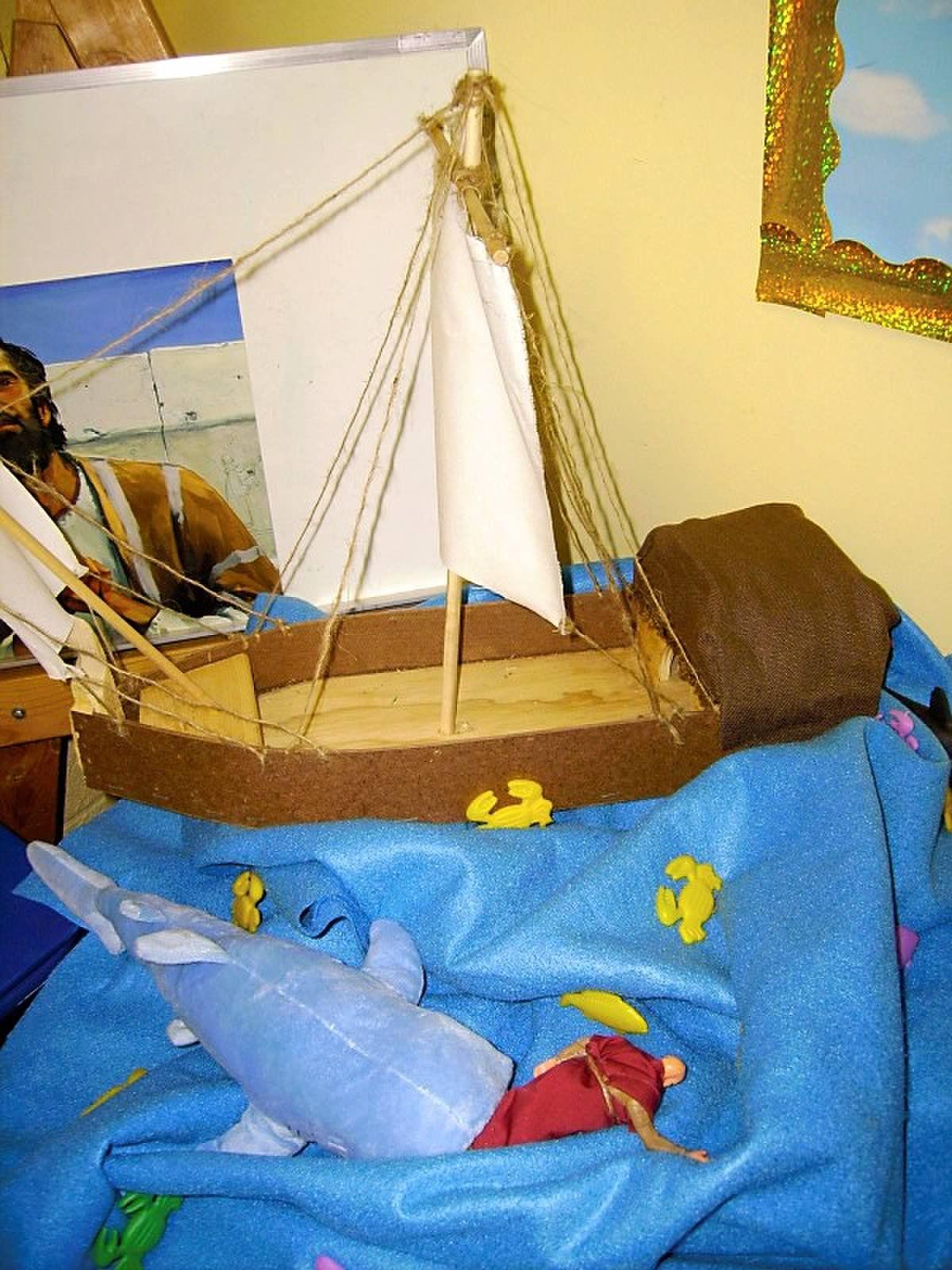 Jonah Bible Class Visual Aids