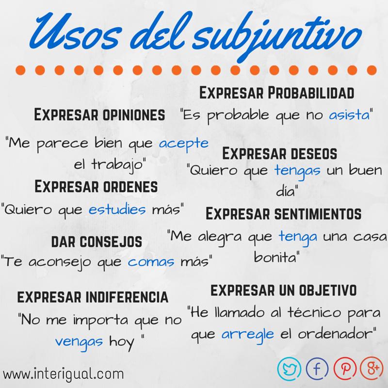 ¿Cuáles son los usos del subjuntivo en español?