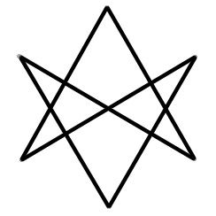 Symbolic Meanings Of Geometric Shapes From Circles To Dodekagrams Geometric Shapes Drawing Geometric Symbols Geometric Shapes
