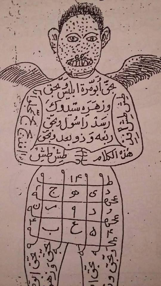 Pin By Sebati Calisir On Muskalarim My Amulets Free Pdf Books Magick Book Books Free Download Pdf