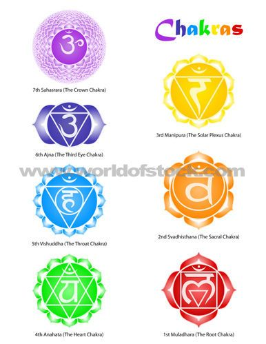 Chakra Symbols And Colors Stock Photo Titled Seven Chakra Symbols