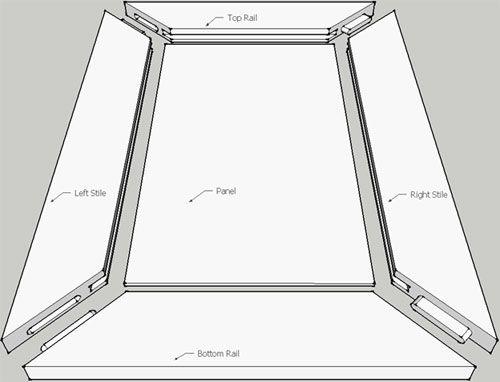 Recessed panel joint cabinet doors interior kitchen for Door rails and stiles
