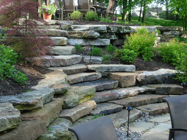 Natural Stone Landscaping Aching Acres Landscaping Stone Landscaping Terrace Garden Pond Landscaping