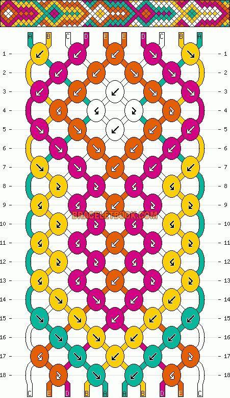 Fadenlänge:gelb(B) ++++,grün(A)+++orange(E)++,weiß+lila(C+D)+ ...