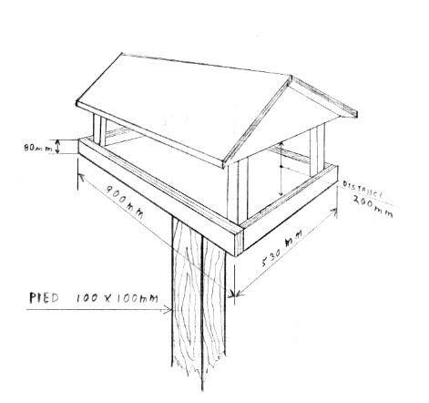 plan de mangeoire pour les oiseaux pinterest. Black Bedroom Furniture Sets. Home Design Ideas